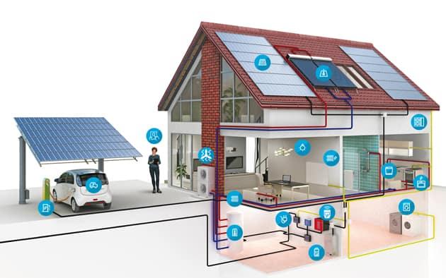 Energiewende in den eigenen vier Wänden